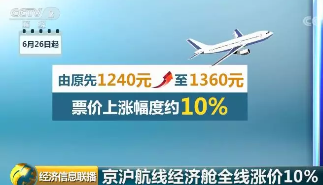 京沪航线经济舱机票涨价一成