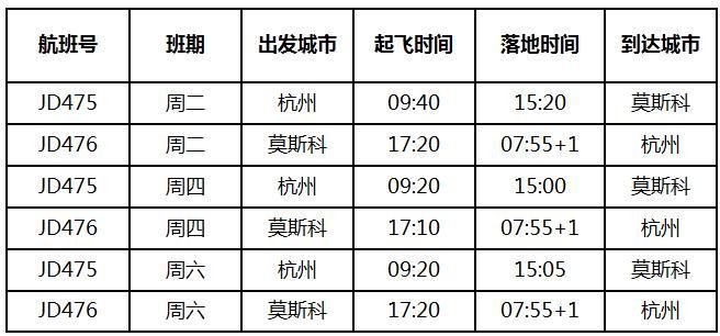 首都航空杭州=莫斯科直飞航线将于7月31日起航