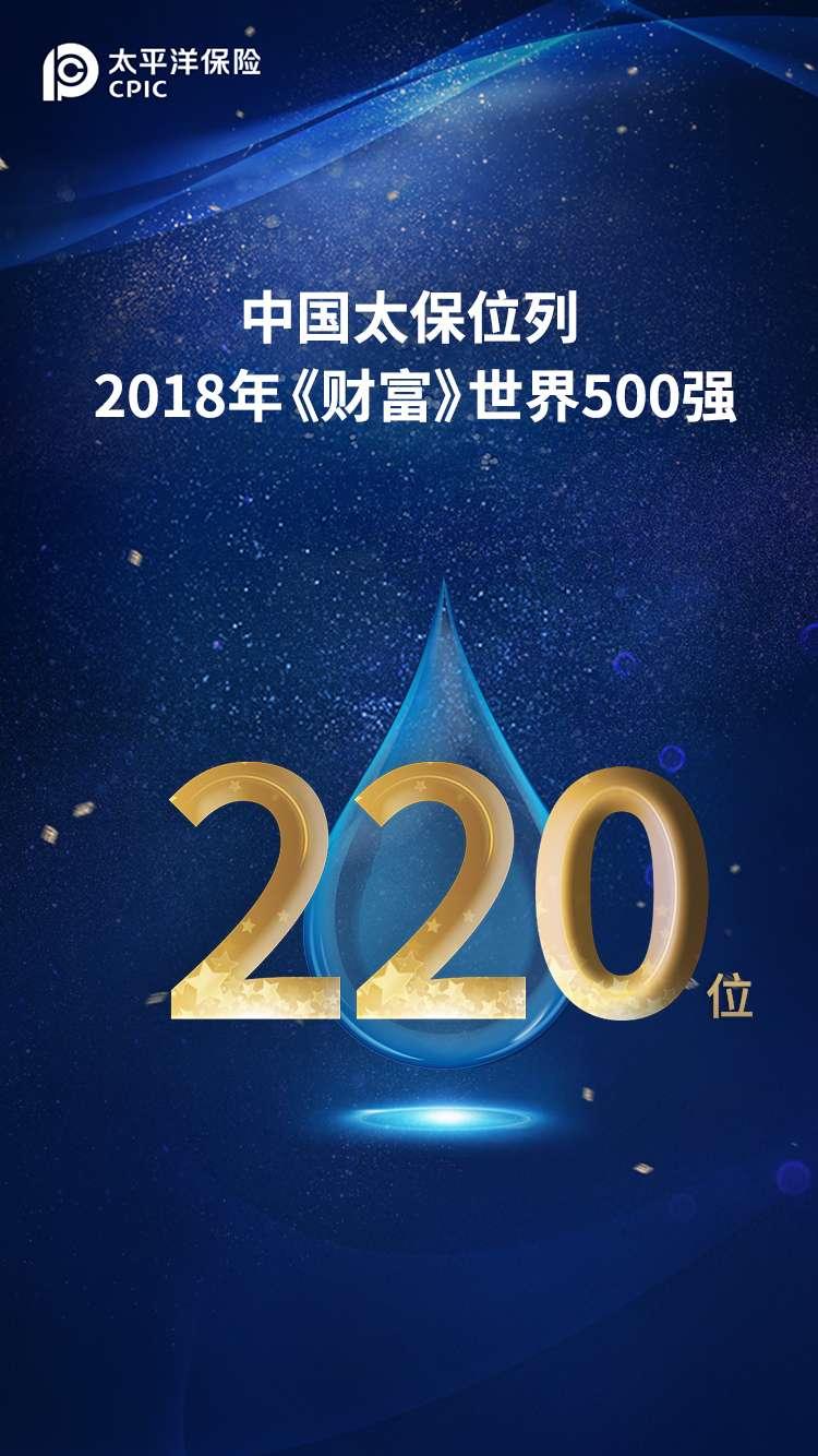 中国太保跃升至《财富》世界500强第220位