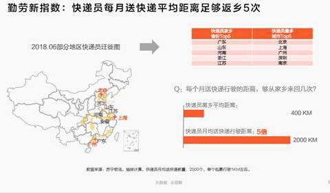 报告:中国快递员超300万人 平均工资6200元/月