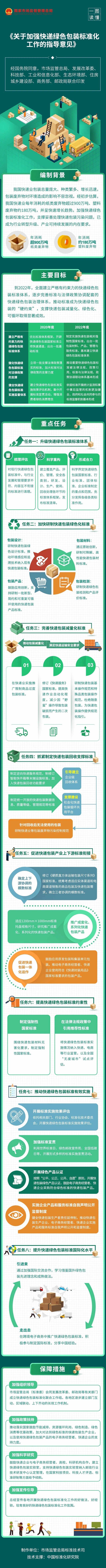 《【恒耀平台官网注册】八部门:全面建立严格有约束力的快递绿色包装标准体系》