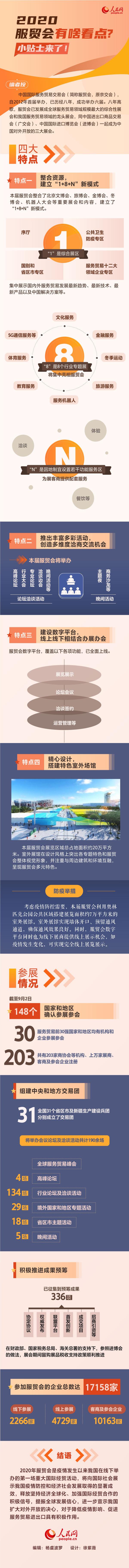 2020中国国际服务贸易交易会